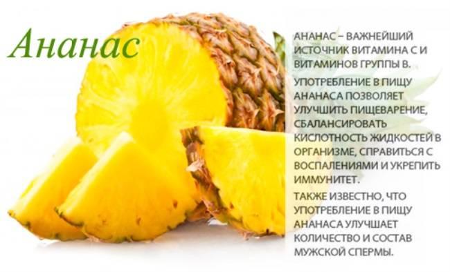 Польза и вред ананаса при беременности