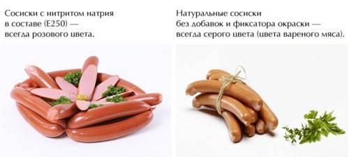 Калорийность сосисок