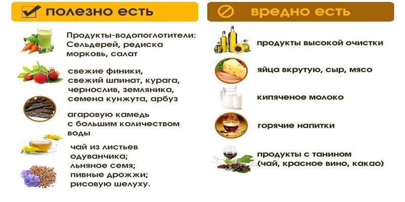 Диета при болезнях кишечника при запорах