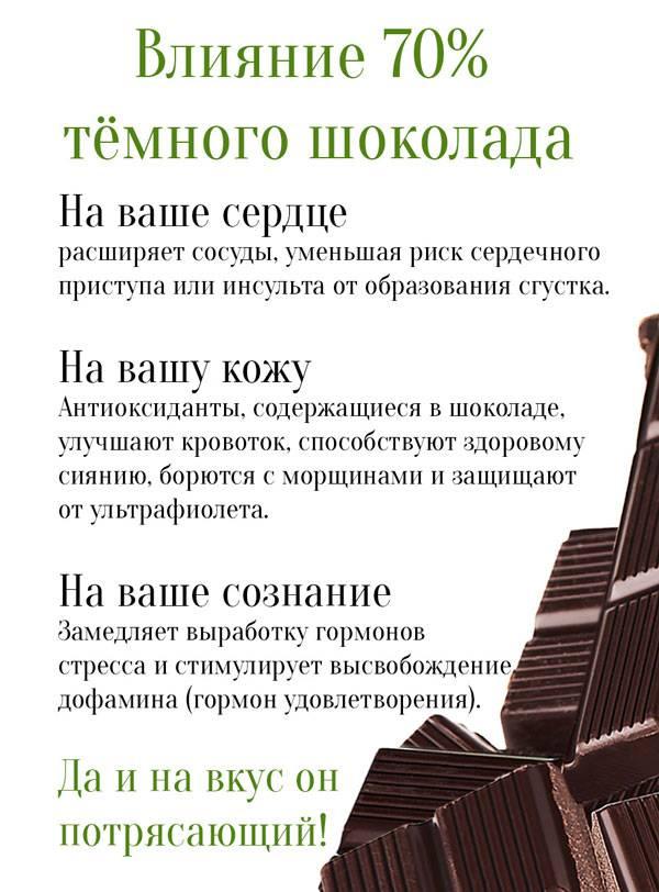 Польза и вред шоколада для здоровья