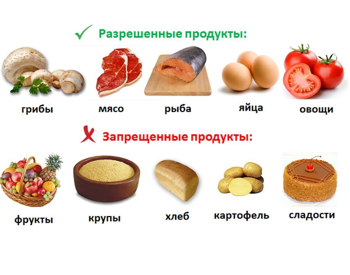Список разрешенных и запрещенных продуктов при сахарном диабете