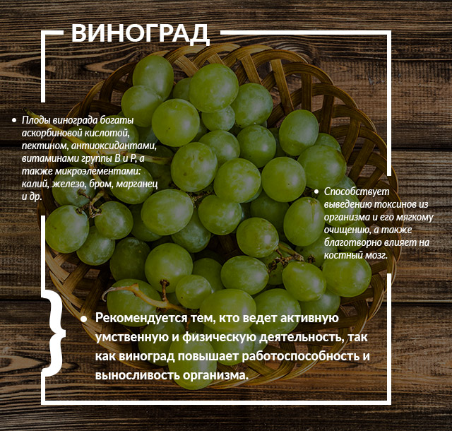 Виноград: гроздья чистого здоровья