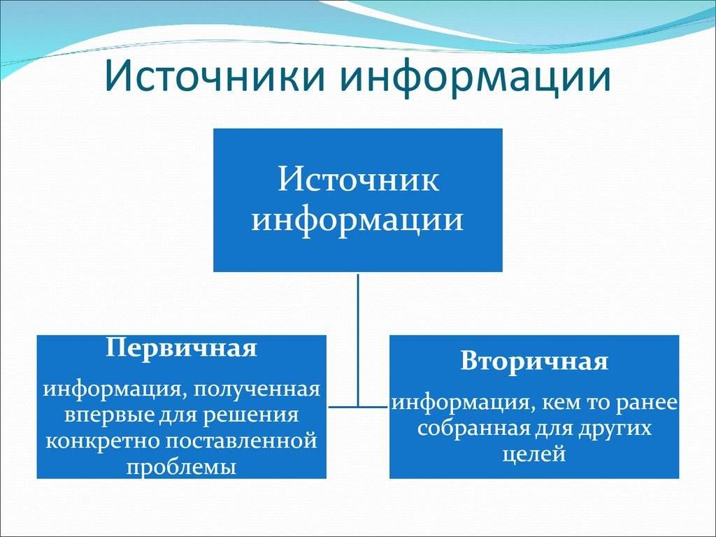 Урок 2. поиск информации и выбор источников