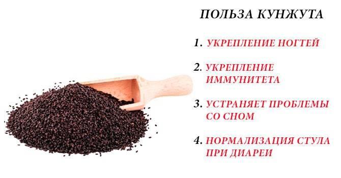 Польза и вред семени кунжута