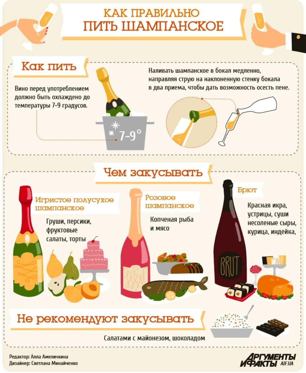 С чем и как пьют шампанское: правила и идеи