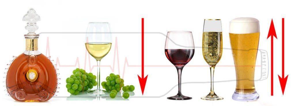 Какой алкоголь можно пить при диабете