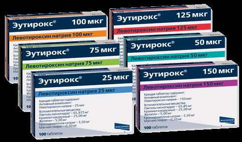 Эутирокс дозировка