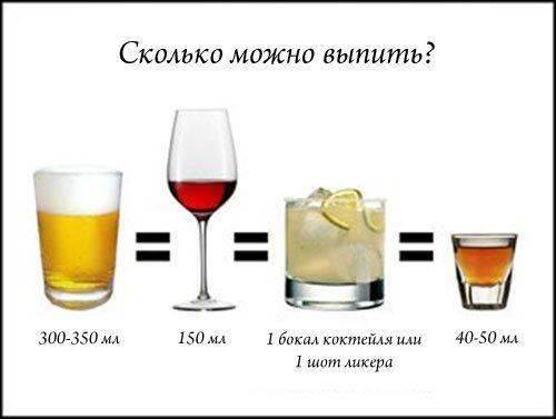 Можно ли выпить пива если принимаешь антибиотики