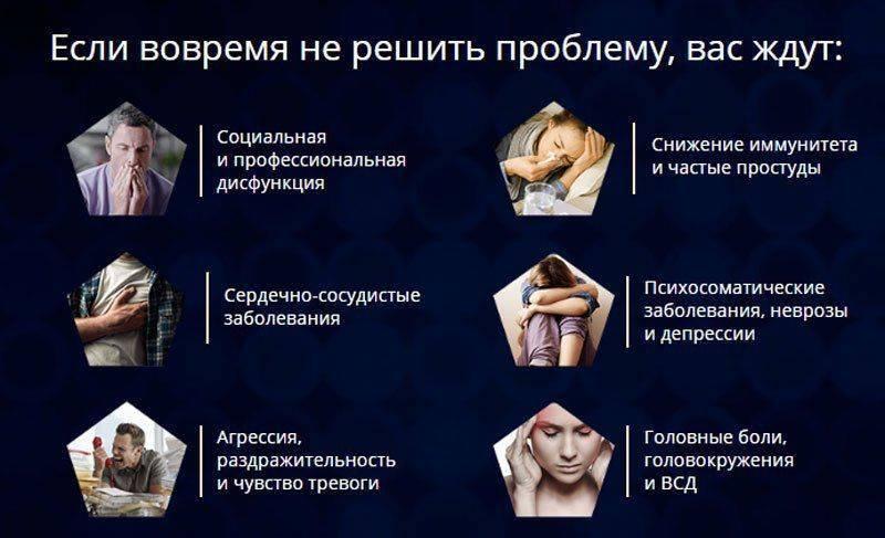 Симптомы неизлеченного заболевания