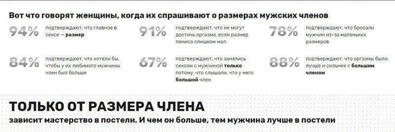 Статистика среди покупателей Biomanix