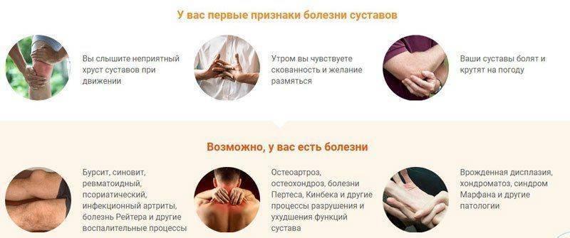 Первые симптомы