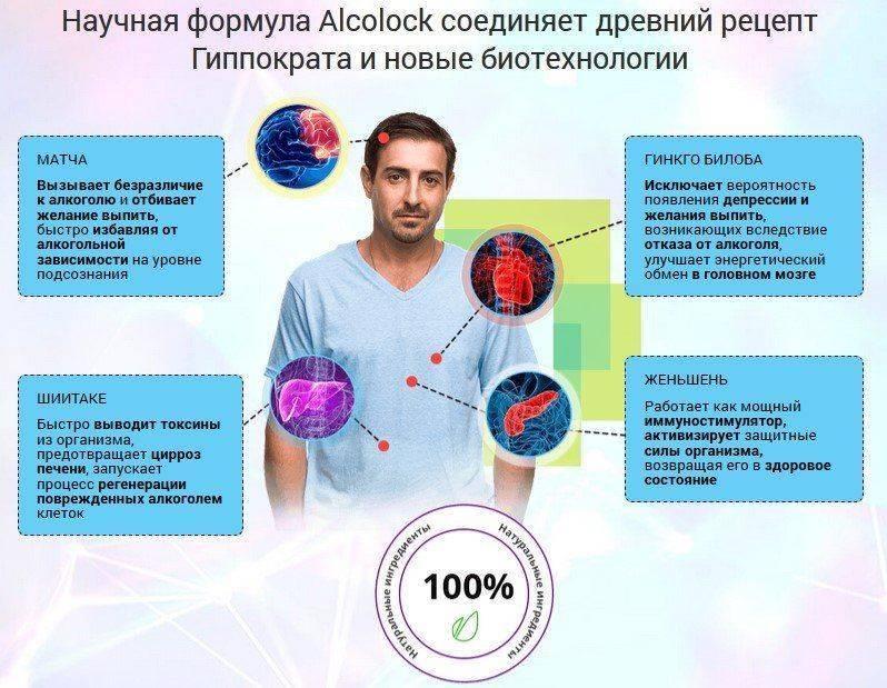 Состав препарата Алколок