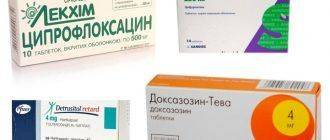 Препараты Доксазозин и другие