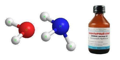 Нашатырный спирт и его формула