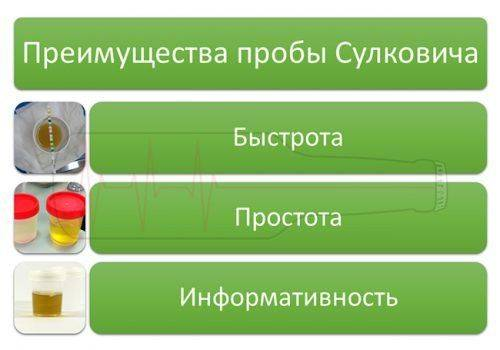 Преимущества пробы Сулковича