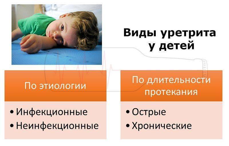 Уретрит у детей
