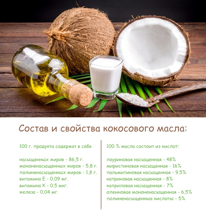 Чем полезно кокосовое масло