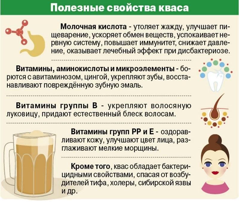 Квас: калорийность, польза и вред. полезные свойства кваса в кулинарии, медицине и косметологии, возможный вред от кваса