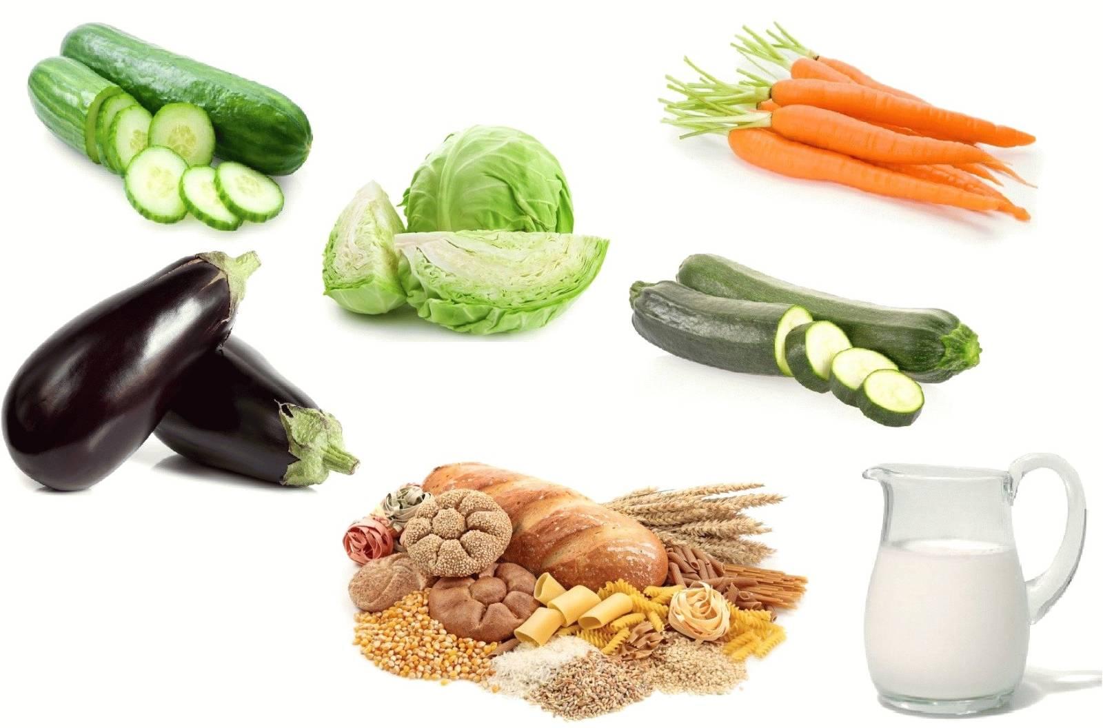 Диета при подагре — таблица продуктов и рекомендации по питанию