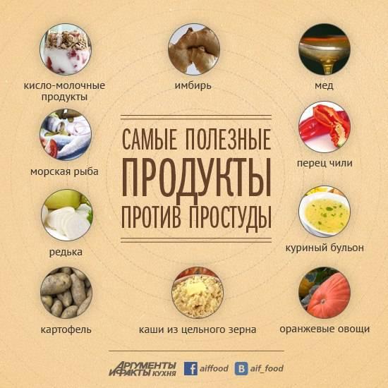 Продукты для иммунитета: топ-12