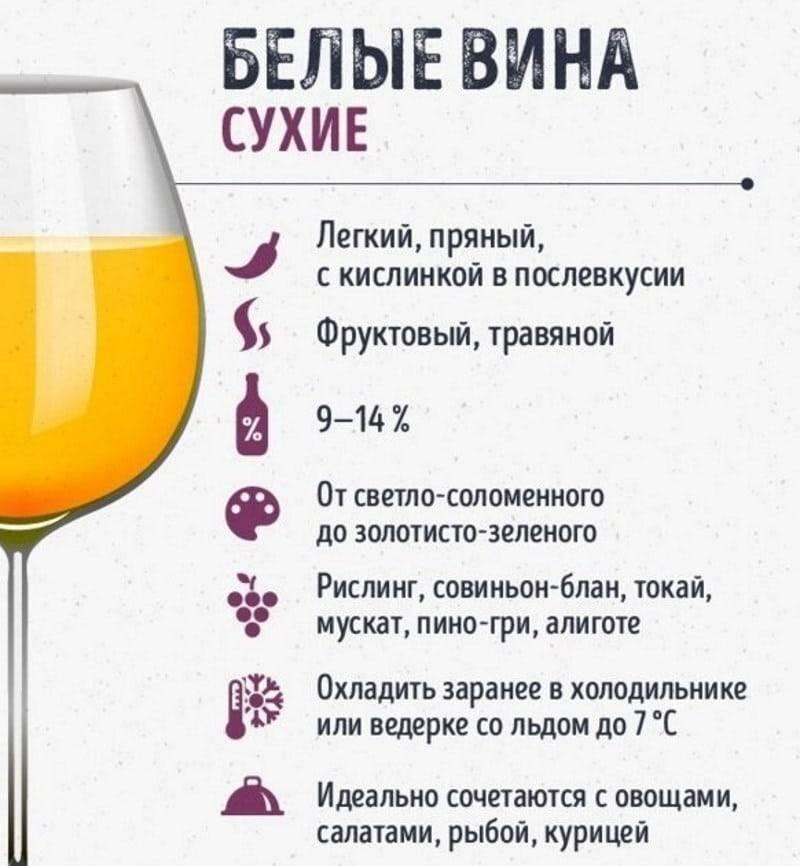 Белое вино – польза и вред