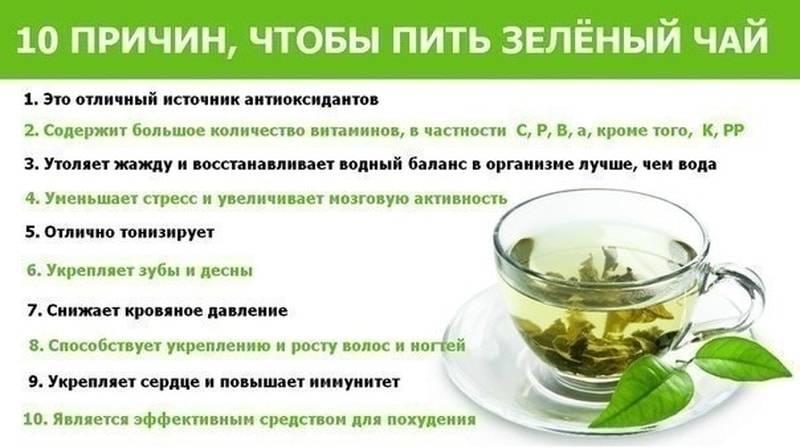 Можно ли пить чай сразу после еды