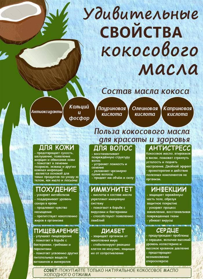 Кокосовое масло для кожи: польза и вред