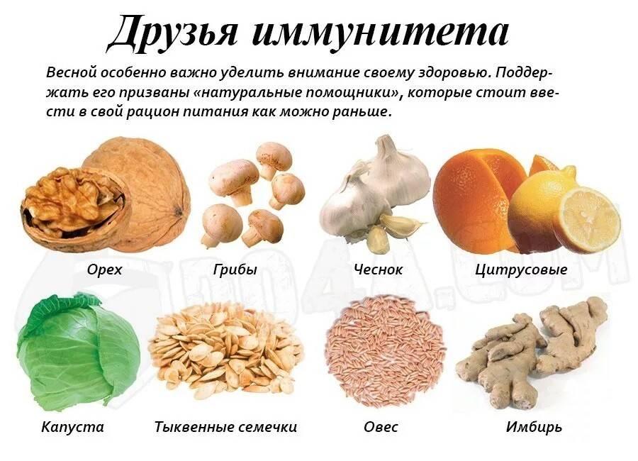 Лучшие фрукты для иммунитета: для повышения, для укрепления