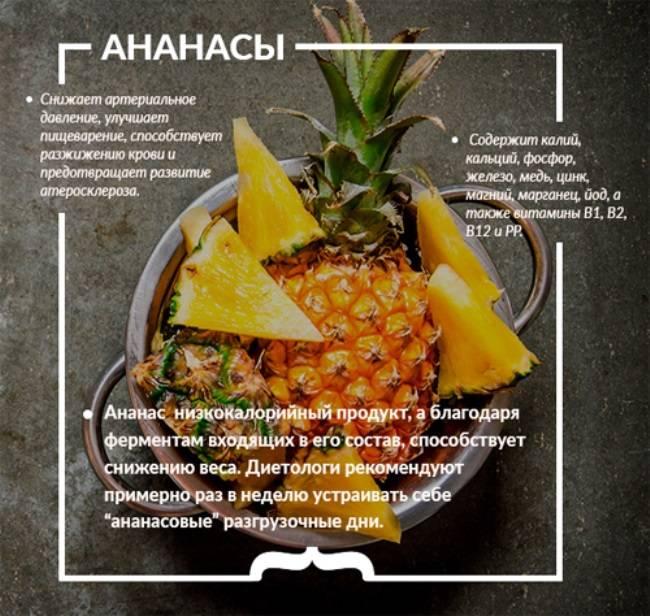 Раскрываем секреты, как применяется ананасовый сок для похудения