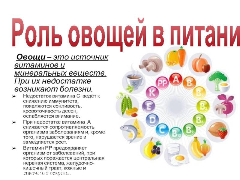 Полезные фрукты для укрепления иммунитета