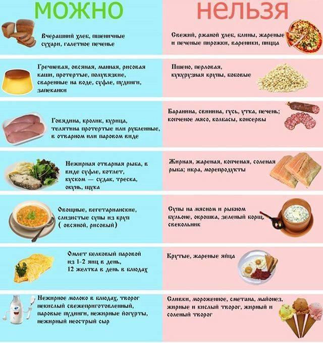 Полезные овощи и фрукты при геморрое