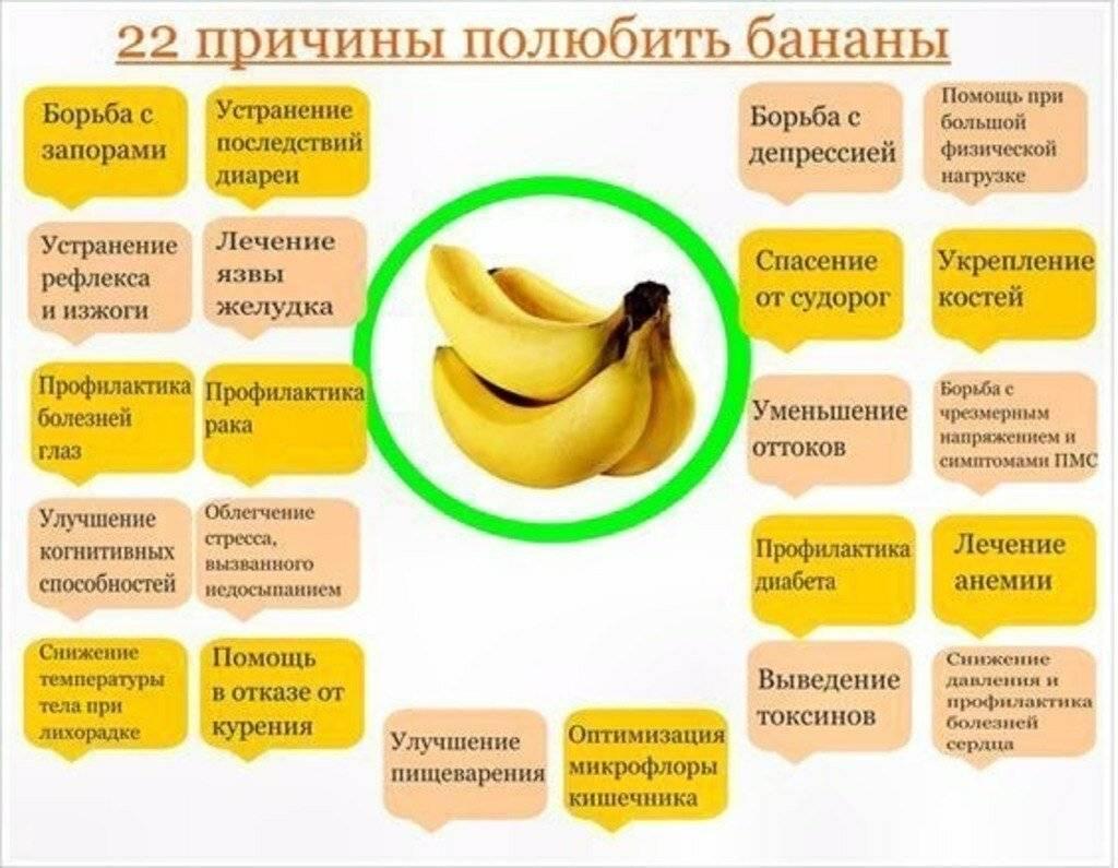 Бананы — польза и вред для здоровья мужчин, женщин и детей