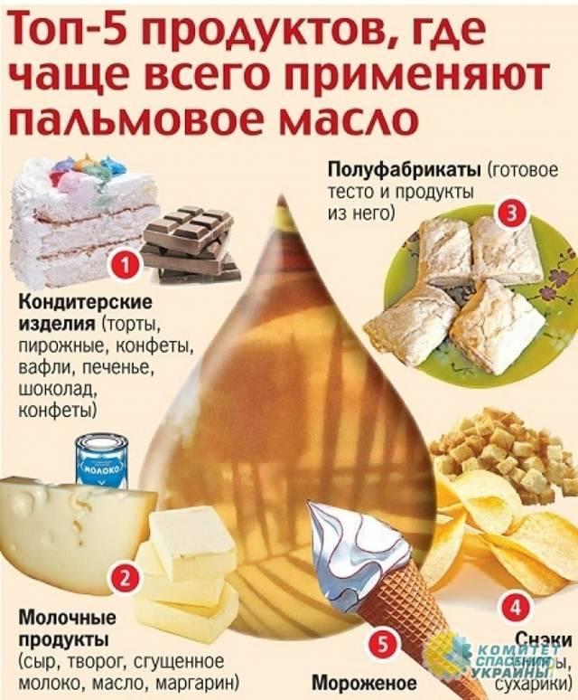 В чём польза и вред пальмового масла