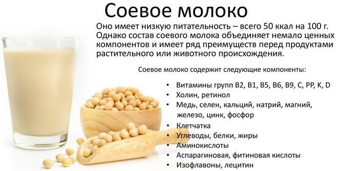 Соевое молоко польза и вред: 100% растительный продукт (состав, калорийность)