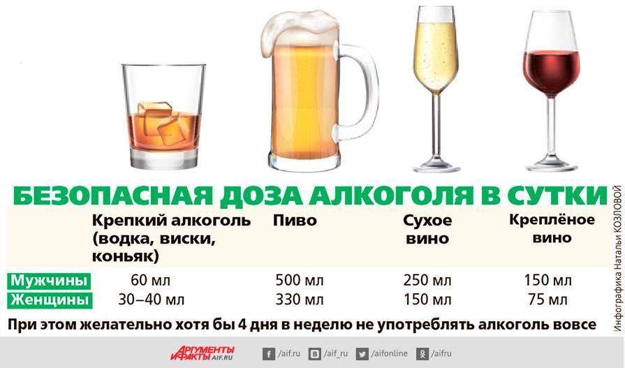 Виски – польза и вред для здоровья: полезные свойства
