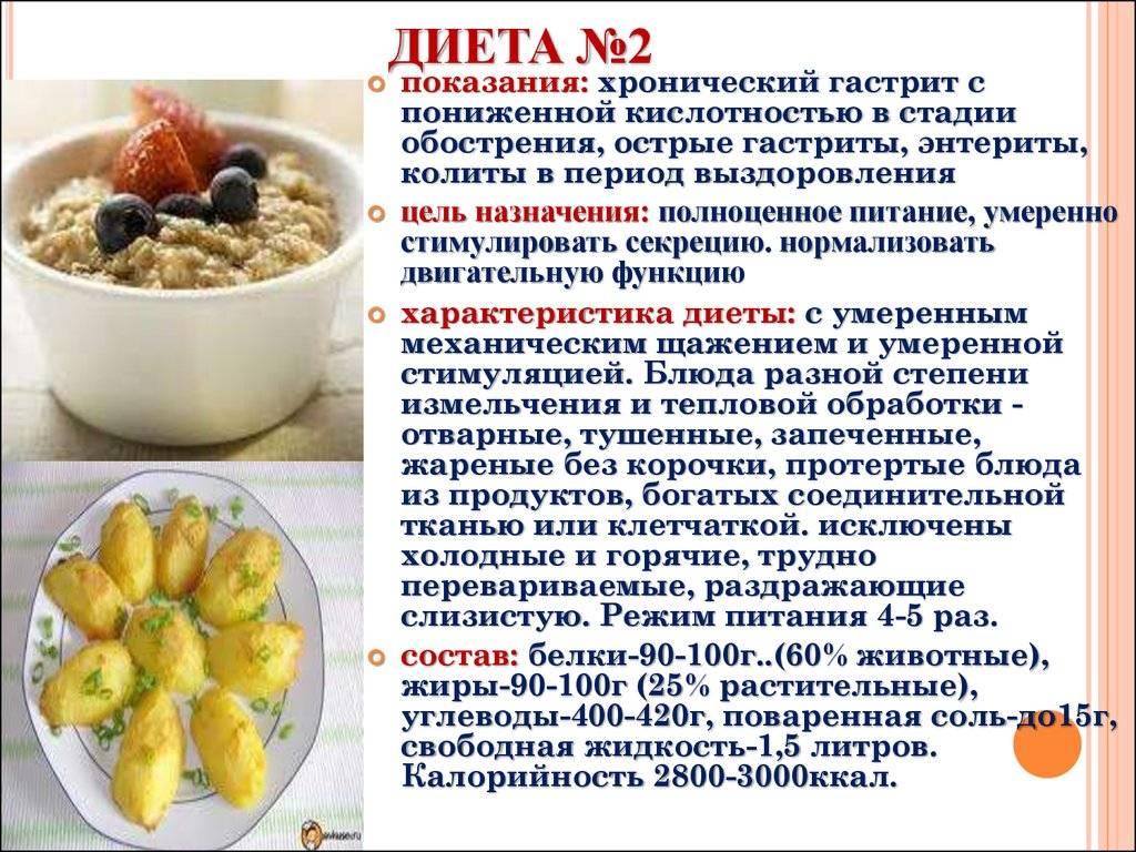 Питание при гастрите в период обострения (с повышенной и пониженной кислотностью) + примерное меню на неделю