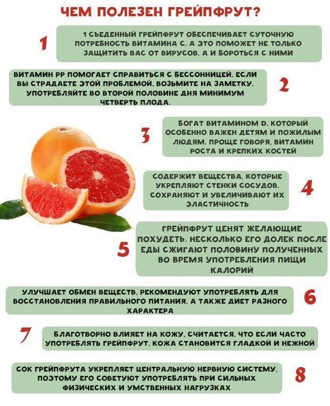 Чем полезен грейпфрут для женщин?