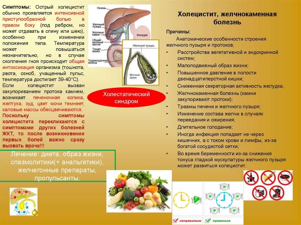 Правила диеты при холецистите, разрешенные и запрещенные продукты, меню на неделю