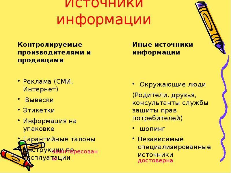 Источники географической информации. список литературы по географии. карты, атлас