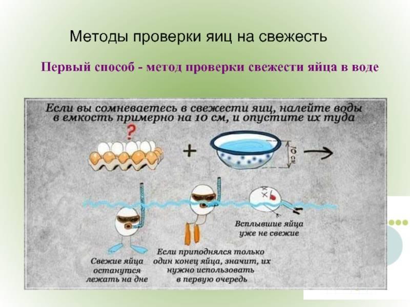 Какие существуют способы проверки свежести куриных или перепелиных яиц