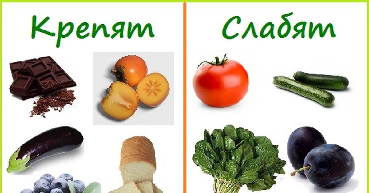 Лечебное питание при запорах у взрослых: меню на неделю и необходимость диеты