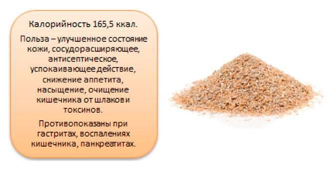Овсяные отруби: состав, как принимать, польза и вред, отзывы