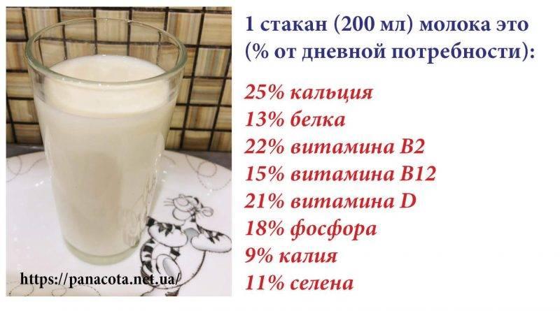 Пастеризованное молоко нужно кипятить детям. как правильно кипятить молоко: полезные советы. кипячение пастеризованного молока для ребенка - нужно ли
