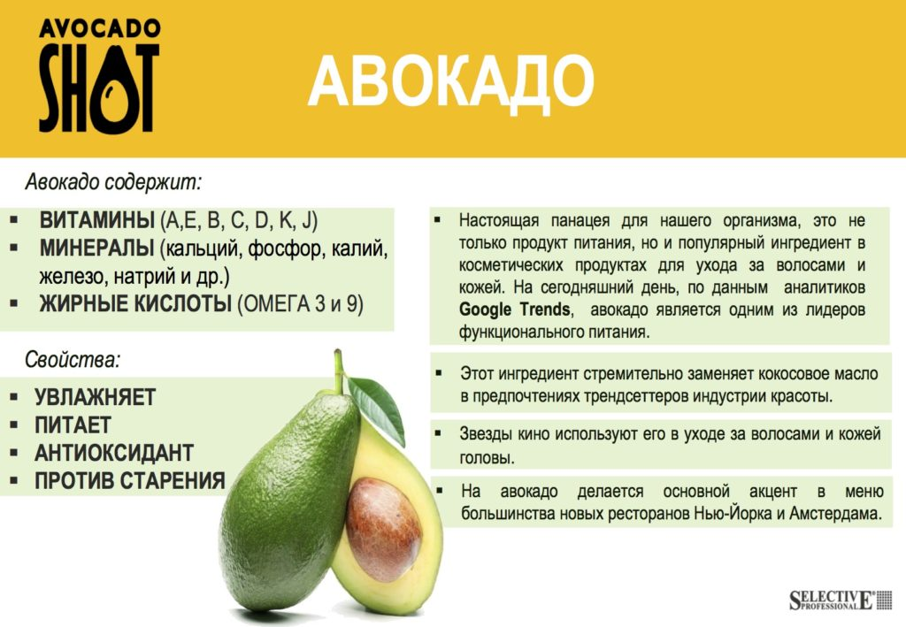 Авокадо — польза и противопоказания