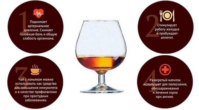 Виски польза и вред
