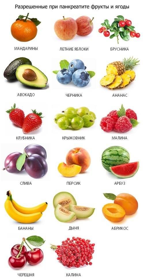 Что можно есть при панкреатите (список продуктов)