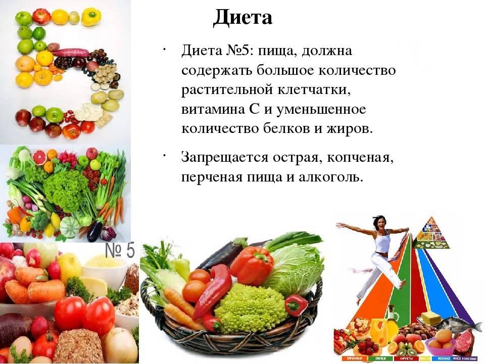 Диета при холецистите желчного пузыря – разрешенные продукты, примерное меню