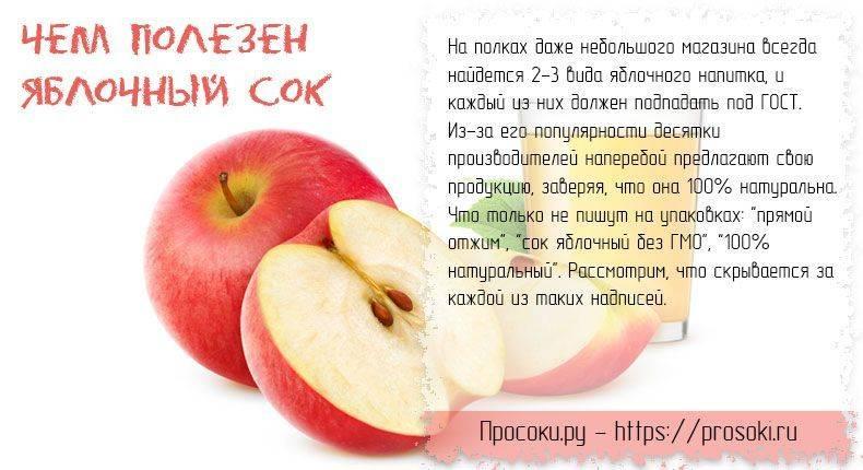 Яблочный сок — полезные свойства