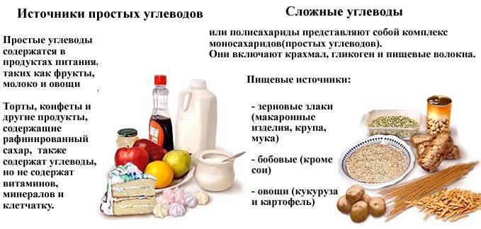 Польза Углеводов При Похудении. Какие углеводы можно есть при похудении