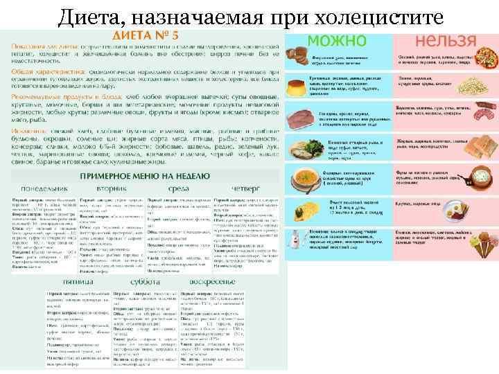 Диета при холецистите: меню и правильное питание
